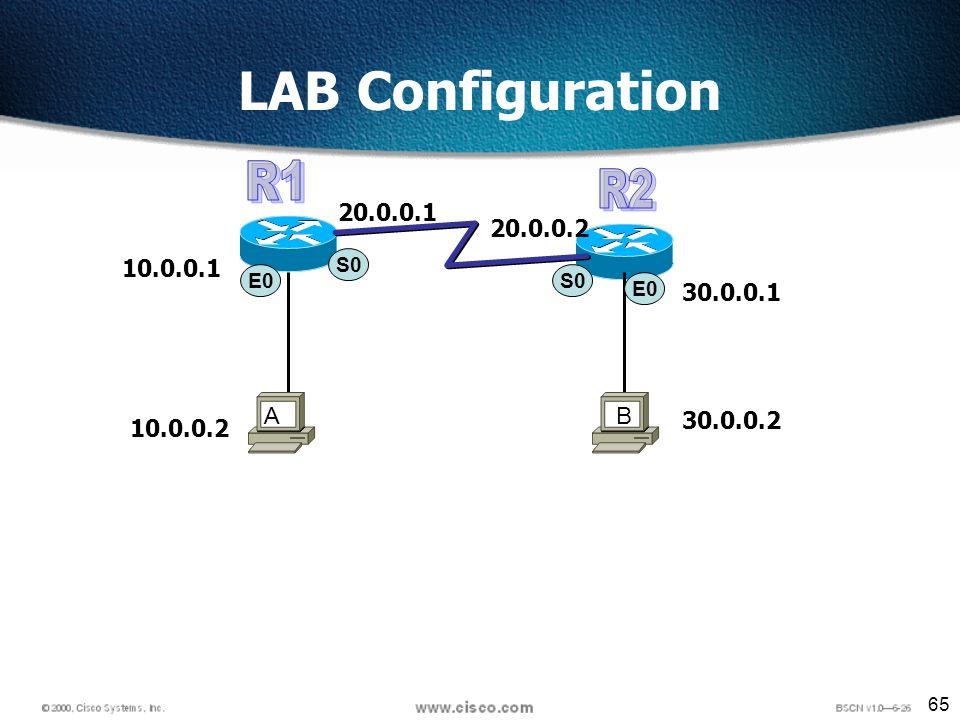 65 LAB Configuration S0 E0 10.0.0.1 10.0.0.2 30.0.0.2 20.0.0.1 20.0.0.2 30.0.0.1 AB