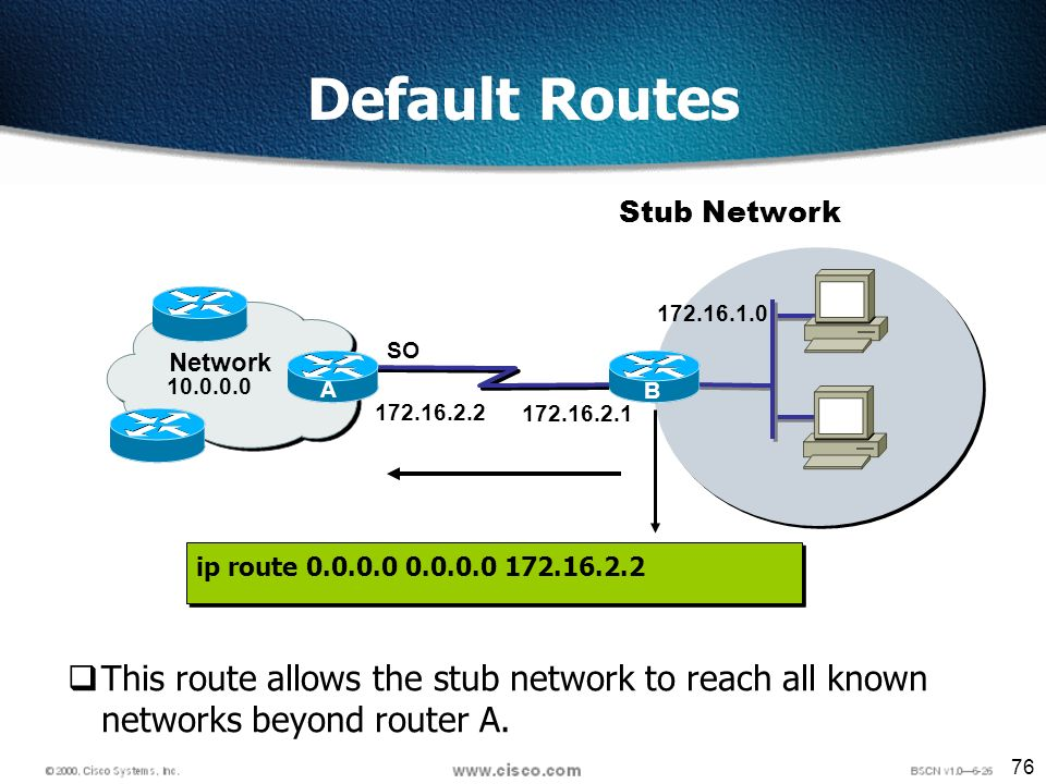 76 Stub Network ip route 0.0.0.0 0.0.0.0 172.16.2.2 Default Routes 172.16.2.1 SO 172.16.1.0 B 172.16.2.2 Network A B This route allows the stub network to reach all known networks beyond router A.