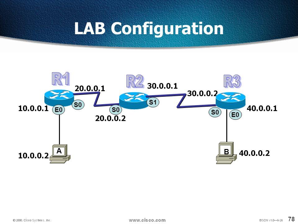 78 S0 E0 10.0.0.1 10.0.0.2 40.0.0.2 20.0.0.1 20.0.0.2 30.0.0.1 A B S0 S1 30.0.0.2 40.0.0.1 LAB Configuration
