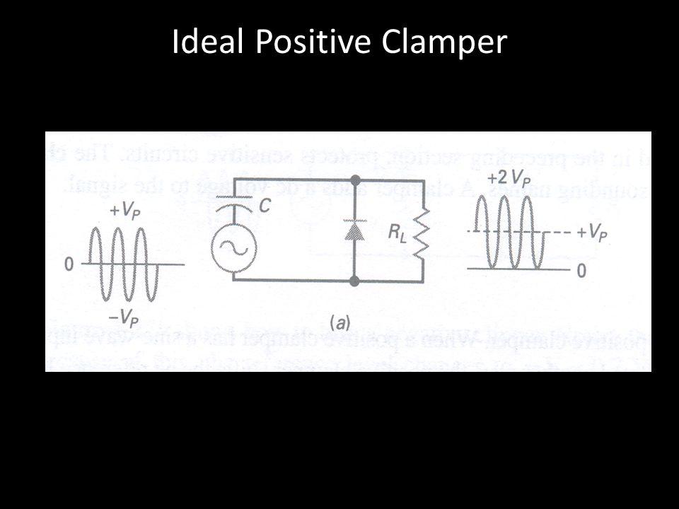 Ideal Positive Clamper