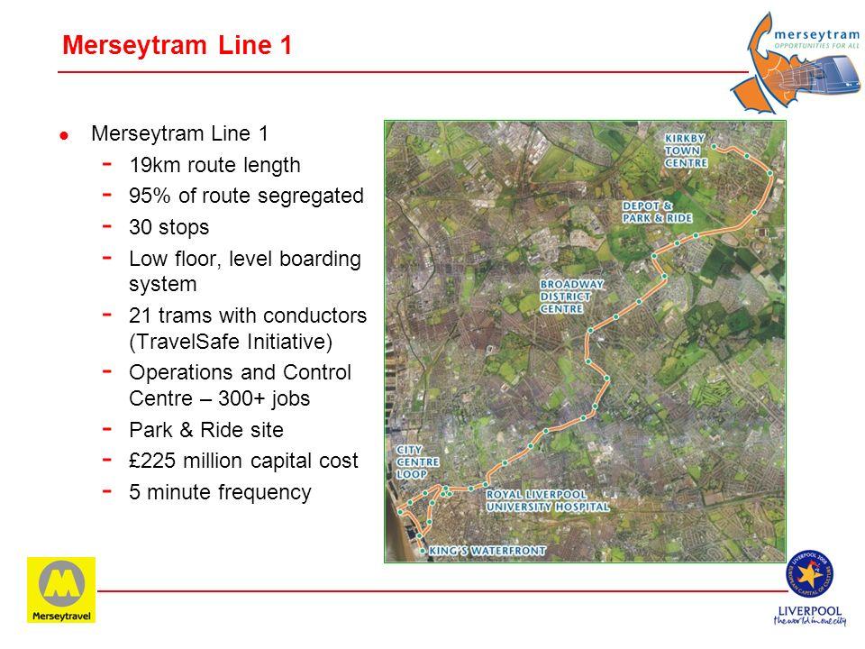 Merseytram and Regeneration City CentreLine 1Line 2Line 3 Major Developments ––– Bus interchange – Rail interchange – Major Hospital– – University–– P