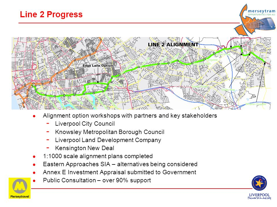 Line 1 Progress l £170 million (75%) funding approved by Government l 25% of funding from local sources required l Public Consultation exercise comple