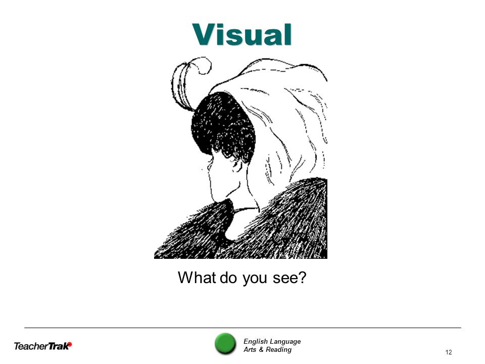 English Language Arts & Reading 12 Visual What do you see?