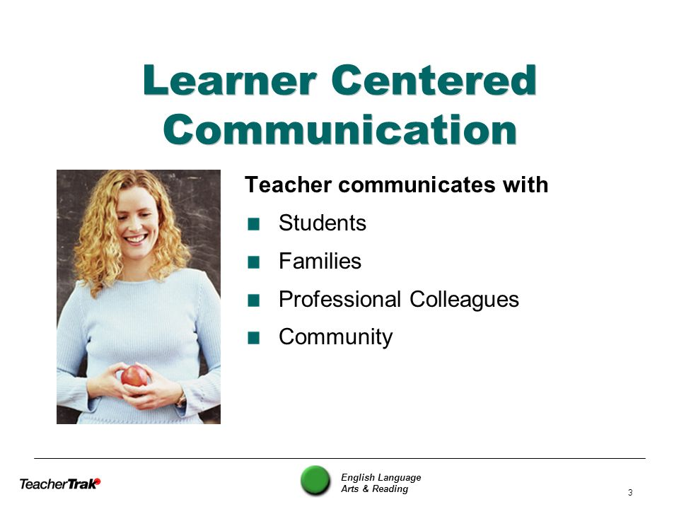 English Language Arts & Reading 3 Learner Centered Communication Teacher communicates with Students Families Professional Colleagues Community