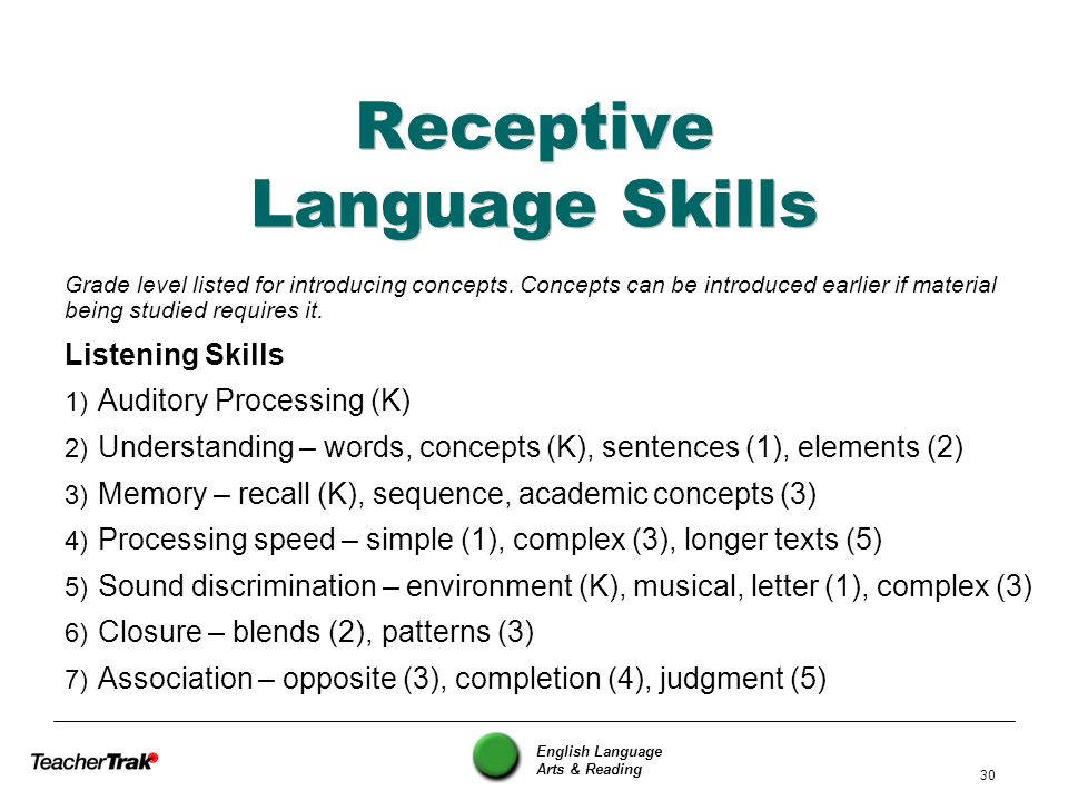 English Language Arts & Reading 30 Receptive Language Skills Grade level listed for introducing concepts. Concepts can be introduced earlier if materi