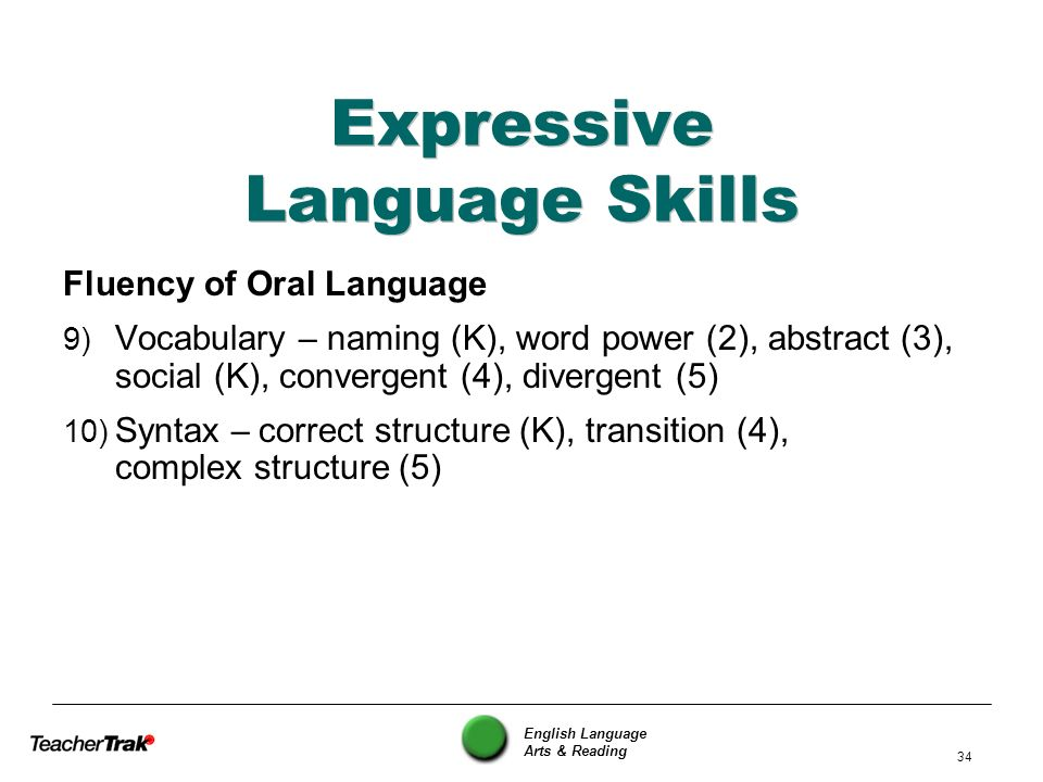 English Language Arts & Reading 34 Expressive Language Skills Fluency of Oral Language 9) Vocabulary – naming (K), word power (2), abstract (3), socia