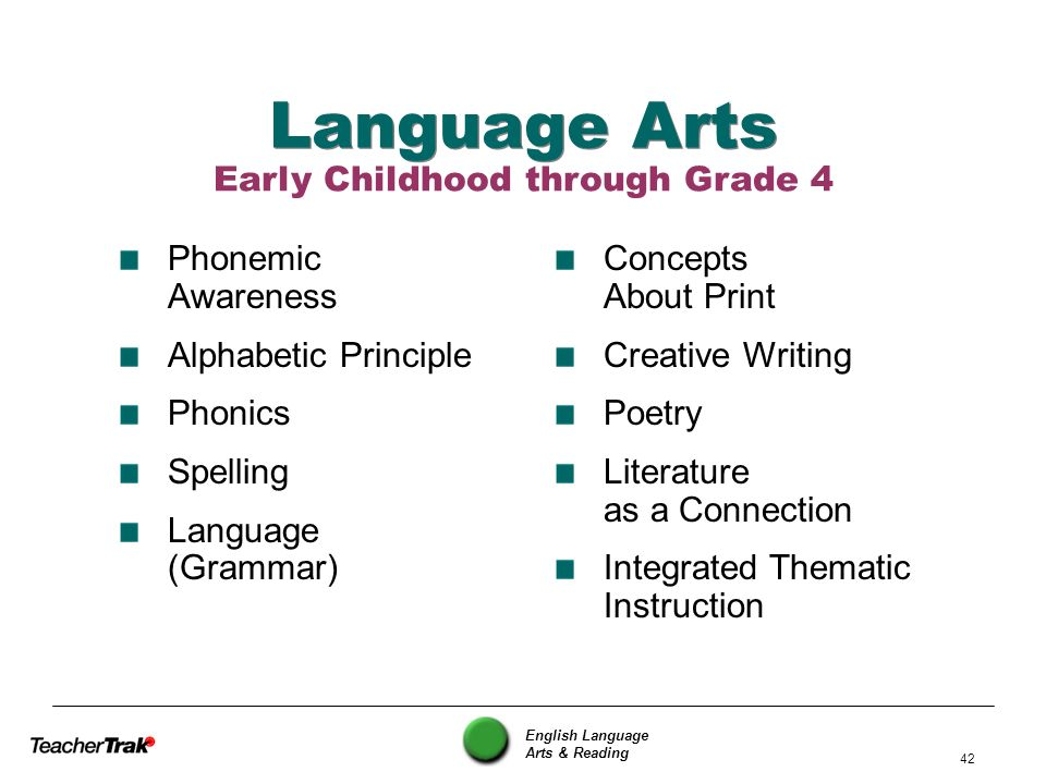 English Language Arts & Reading 42 Language Arts Phonemic Awareness Alphabetic Principle Phonics Spelling Language (Grammar) Early Childhood through G
