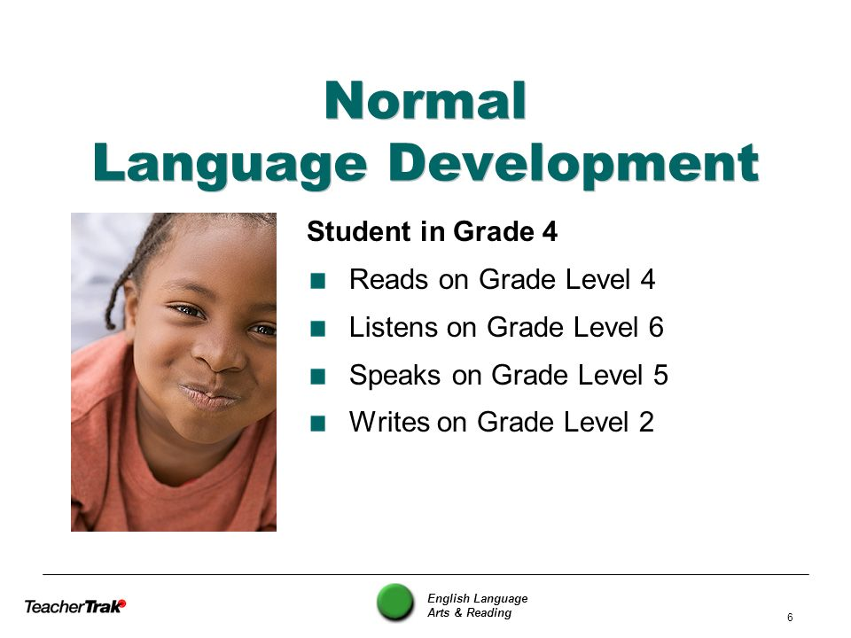 English Language Arts & Reading 6 Normal Language Development Student in Grade 4 Reads on Grade Level 4 Listens on Grade Level 6 Speaks on Grade Level