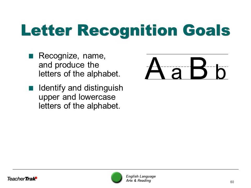 English Language Arts & Reading 60 Letter Recognition Goals Recognize, name, and produce the letters of the alphabet. Identify and distinguish upper a