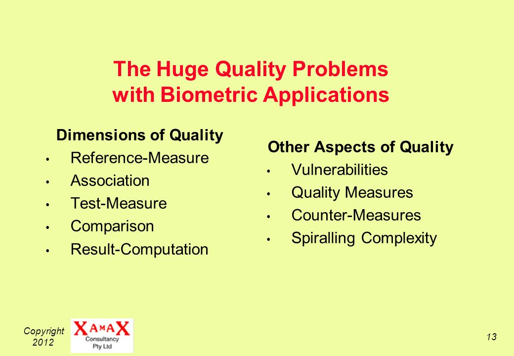 Copyright 2012 13 The Huge Quality Problems with Biometric Applications Dimensions of Quality Reference-Measure Association Test-Measure Comparison Result-Computation Other Aspects of Quality Vulnerabilities Quality Measures Counter-Measures Spiralling Complexity