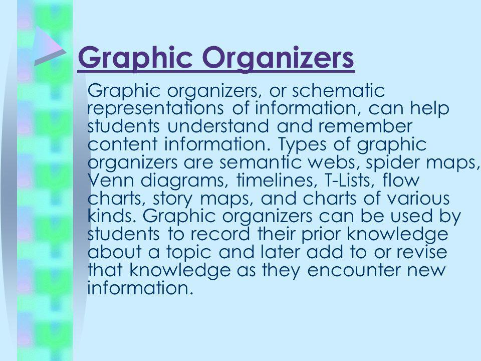 Graphic Organizers Graphic organizers, or schematic representations of information, can help students understand and remember content information. Typ