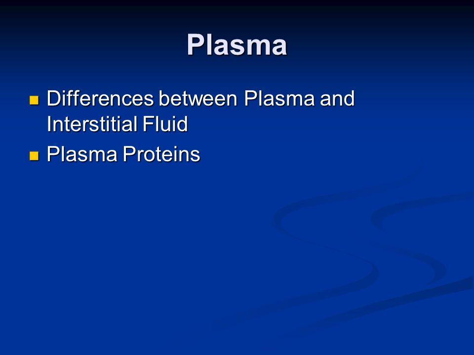 Plasma Differences between Plasma and Interstitial Fluid Differences between Plasma and Interstitial Fluid Plasma Proteins Plasma Proteins