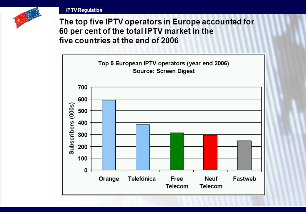 IPTV Regulation The top five IPTV operators in Europe accounted for 60 per cent of the total IPTV market in the five countries at the end of 2006
