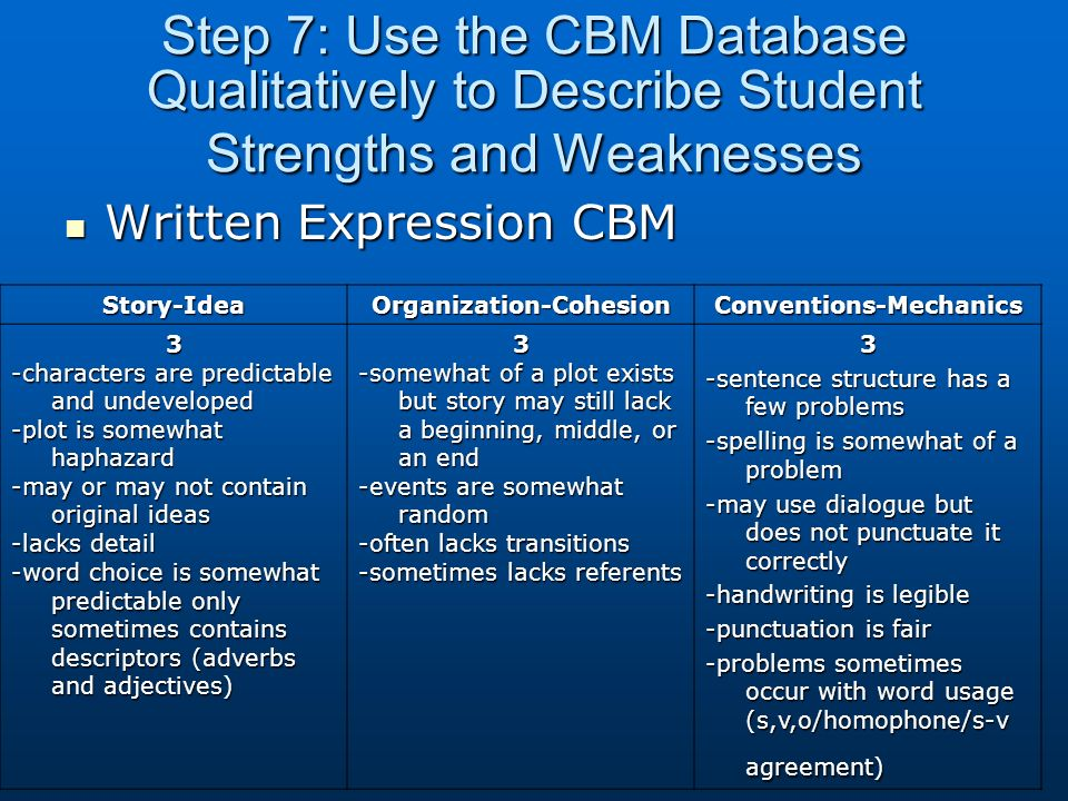 Step 7: Use the CBM Database Qualitatively to Describe Student Strengths and Weaknesses Written Expression CBM Written Expression CBM Story-IdeaOrgani