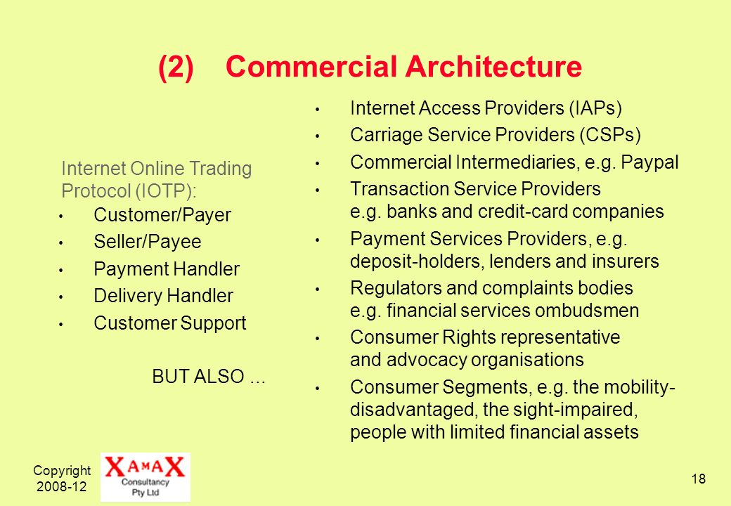 Copyright 2008-12 18 (2)Commercial Architecture Customer/Payer Seller/Payee Payment Handler Delivery Handler Customer Support BUT ALSO...
