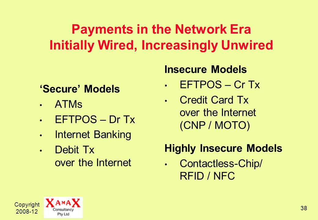 Copyright 2008-12 38 Payments in the Network Era Initially Wired, Increasingly Unwired Secure Models ATMs EFTPOS – Dr Tx Internet Banking Debit Tx over the Internet Insecure Models EFTPOS – Cr Tx Credit Card Tx over the Internet (CNP / MOTO) Highly Insecure Models Contactless-Chip/ RFID / NFC
