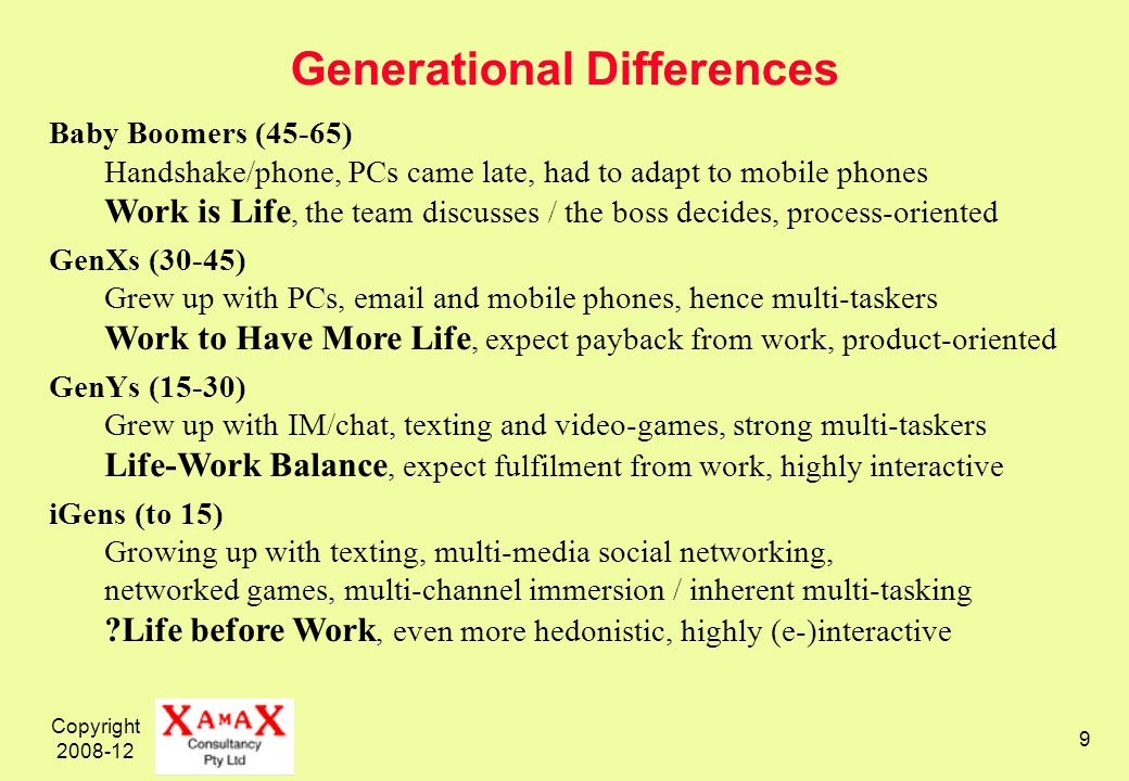 Copyright 2008-12 9 Generational Differences Baby Boomers (45-65) Handshake/phone, PCs came late, had to adapt to mobile phones Work is Life, the team discusses / the boss decides, process-oriented GenXs (30-45) Grew up with PCs, email and mobile phones, hence multi-taskers Work to Have More Life, expect payback from work, product-oriented GenYs (15-30) Grew up with IM/chat, texting and video-games, strong multi-taskers Life-Work Balance, expect fulfilment from work, highly interactive iGens (to 15) Growing up with texting, multi-media social networking, networked games, multi-channel immersion / inherent multi-tasking Life before Work, even more hedonistic, highly (e-)interactive