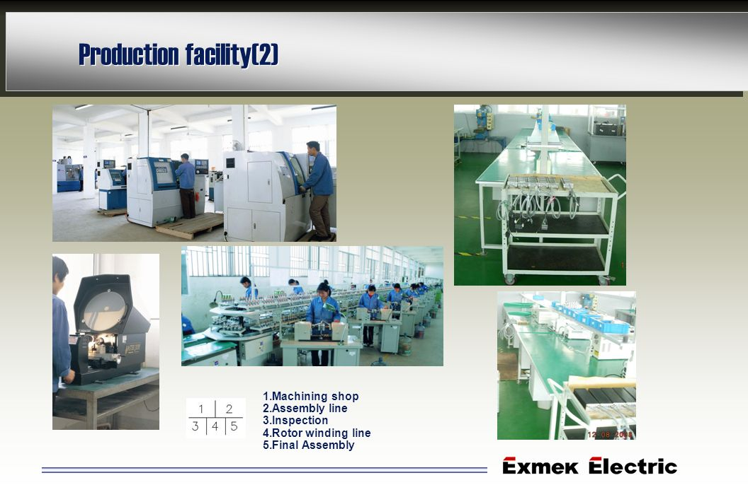 Production facility(2) 1.Machining shop 2.Assembly line 3.Inspection 4.Rotor winding line 5.Final Assembly
