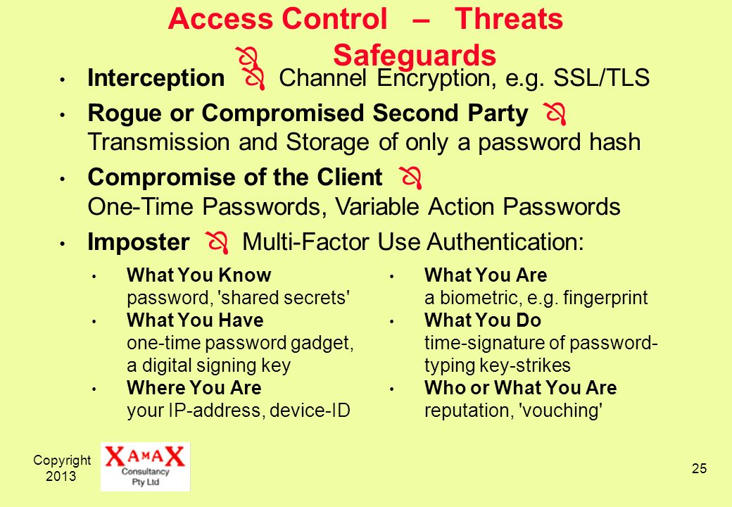 Copyright 2013 25 Access Control – Threats Safeguards What You Know password, shared secrets What You Have one-time password gadget, a digital signing key Where You Are your IP-address, device-ID What You Are a biometric, e.g.