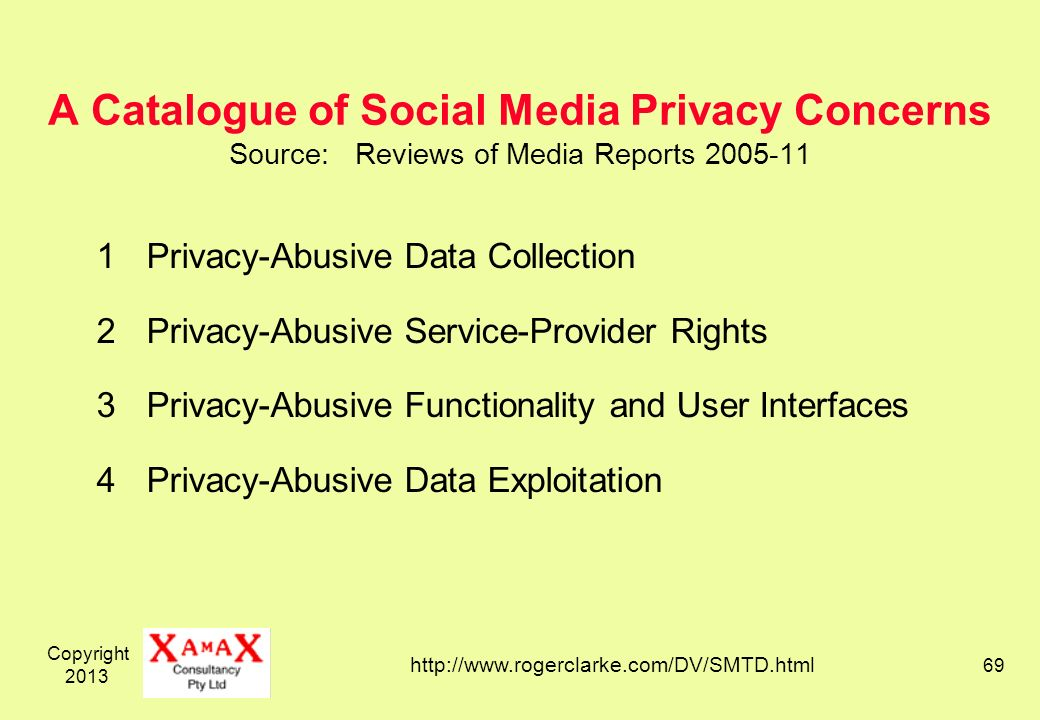 Copyright 2013 69 A Catalogue of Social Media Privacy Concerns Source: Reviews of Media Reports 2005-11 1Privacy-Abusive Data Collection 2Privacy-Abusive Service-Provider Rights 3Privacy-Abusive Functionality and User Interfaces 4Privacy-Abusive Data Exploitation http://www.rogerclarke.com/DV/SMTD.html