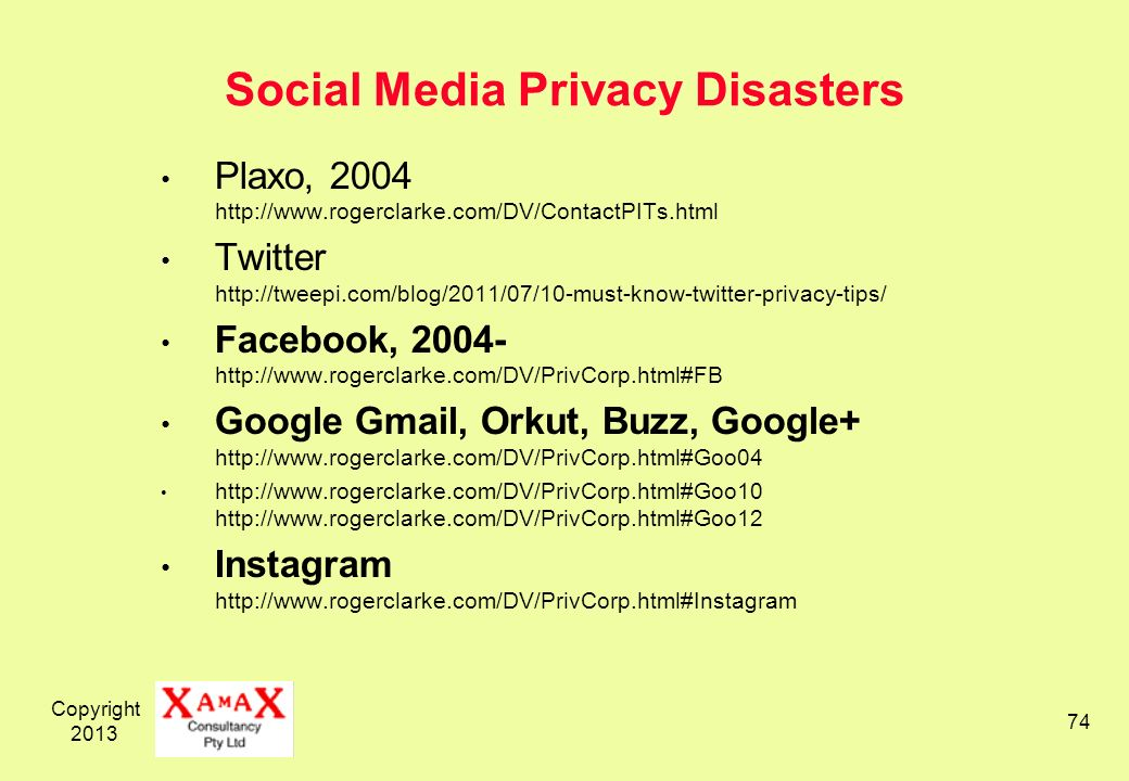 Copyright 2013 74 Social Media Privacy Disasters Plaxo, 2004 http://www.rogerclarke.com/DV/ContactPITs.html Twitter http://tweepi.com/blog/2011/07/10-must-know-twitter-privacy-tips/ Facebook, 2004- http://www.rogerclarke.com/DV/PrivCorp.html#FB Google Gmail, Orkut, Buzz, Google+ http://www.rogerclarke.com/DV/PrivCorp.html#Goo04 http://www.rogerclarke.com/DV/PrivCorp.html#Goo10 http://www.rogerclarke.com/DV/PrivCorp.html#Goo12 Instagram http://www.rogerclarke.com/DV/PrivCorp.html#Instagram