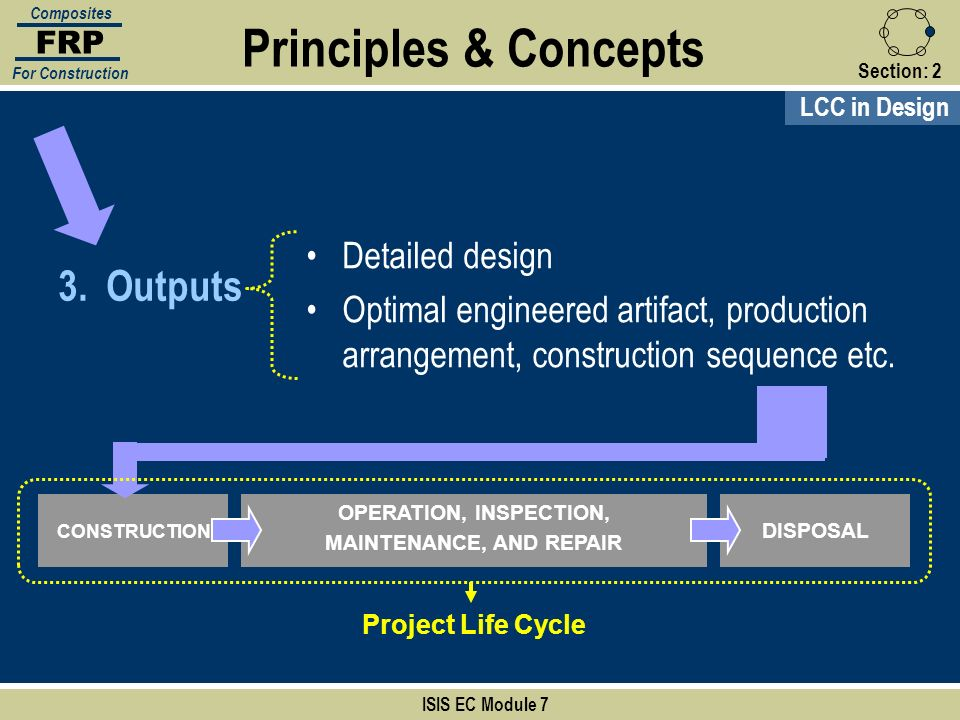 Section:2 Principles & Concepts ISIS EC Module 7 FRP Composites For Construction 3.Outputs Detailed design Optimal engineered artifact, production arr