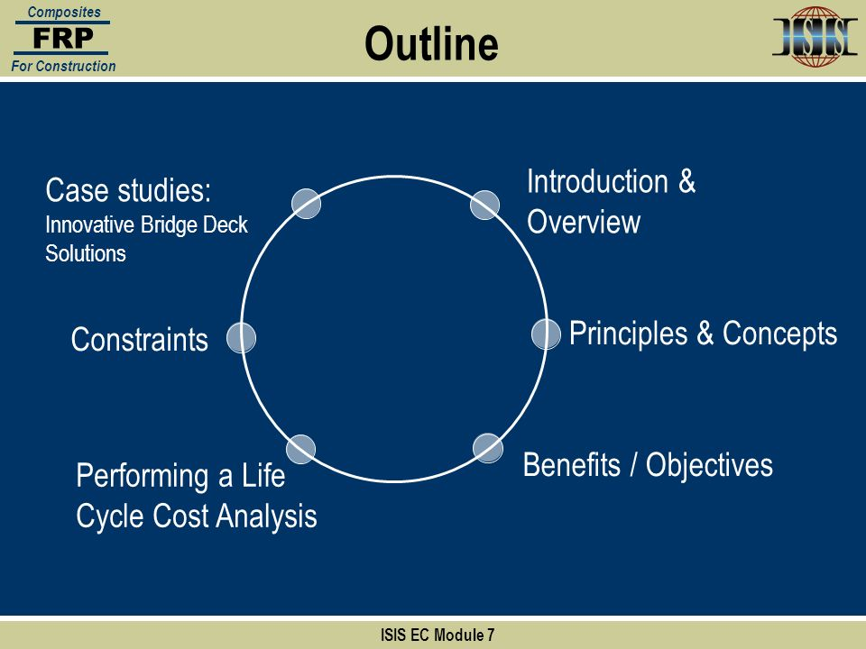 Outline Introduction & Overview Benefits / Objectives Performing a Life Cycle Cost Analysis Case studies: Innovative Bridge Deck Solutions ISIS EC Mod