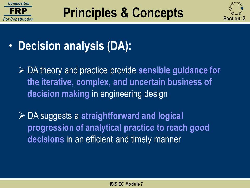 Section:2 Principles & Concepts ISIS EC Module 7 FRP Composites For Construction Decision analysis (DA): DA theory and practice provide sensible guida