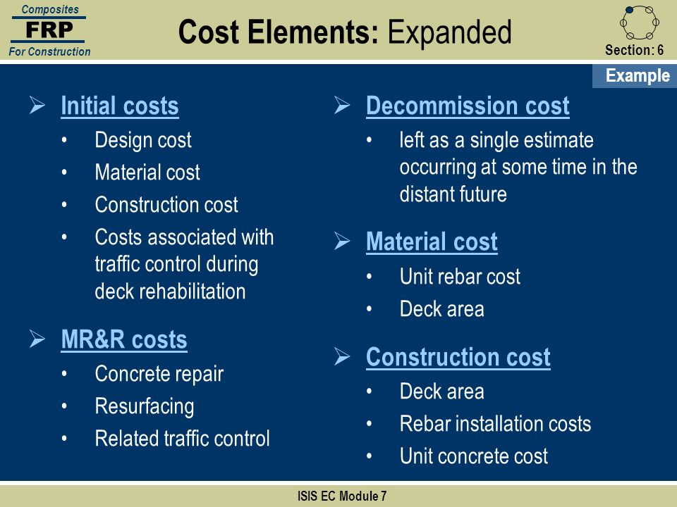 Section:6 ISIS EC Module 7 FRP Composites For Construction Initial costs Design cost Material cost Construction cost Costs associated with traffic con