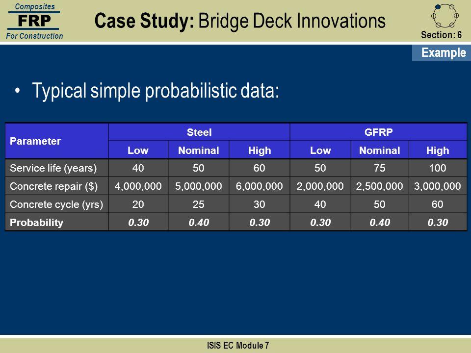 Section:6 ISIS EC Module 7 FRP Composites For Construction Typical simple probabilistic data: Case Study: Bridge Deck Innovations Example Parameter St