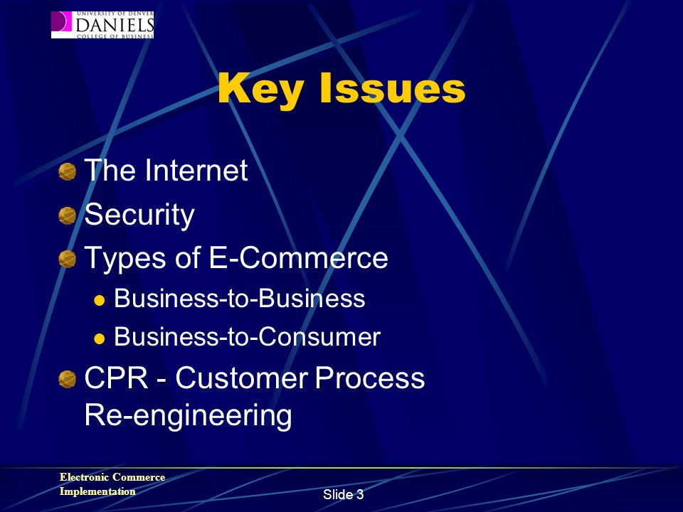 Electronic Commerce Implementation Slide 3 Key Issues The Internet Security Types of E-Commerce Business-to-Business Business-to-Consumer CPR - Customer Process Re-engineering