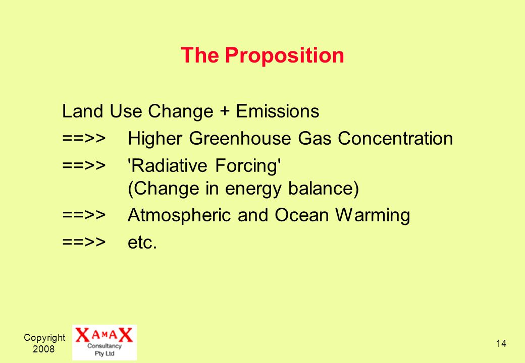 Copyright 2008 14 The Proposition Land Use Change + Emissions ==>>Higher Greenhouse Gas Concentration ==>> Radiative Forcing (Change in energy balance) ==>>Atmospheric and Ocean Warming ==>>etc.