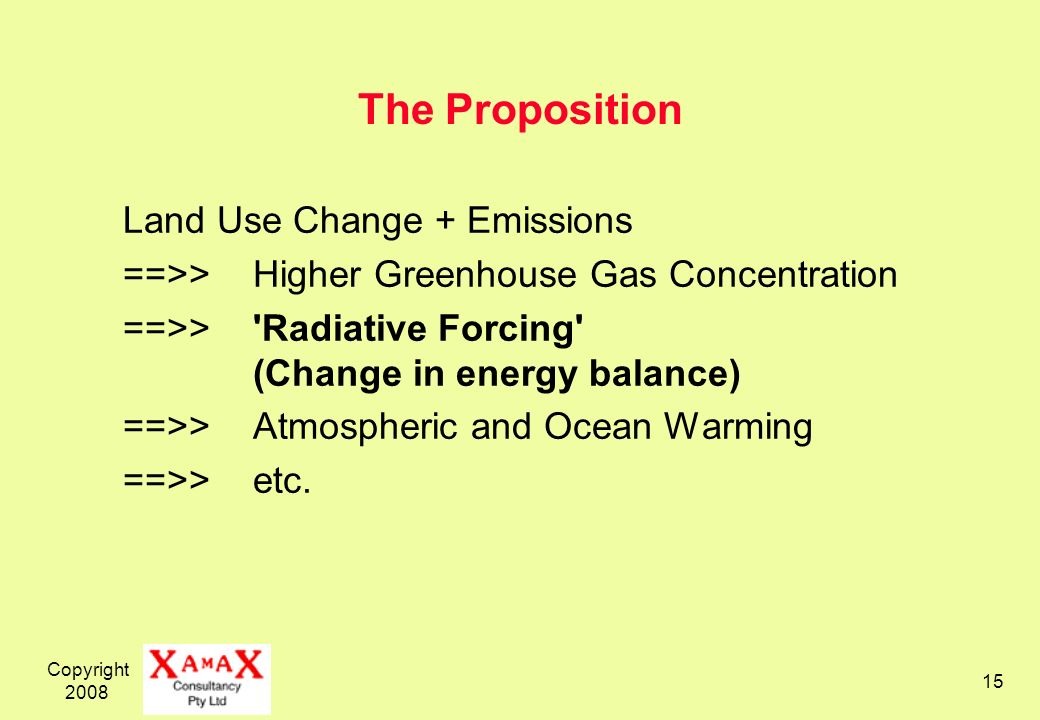 Copyright 2008 15 The Proposition Land Use Change + Emissions ==>>Higher Greenhouse Gas Concentration ==>> Radiative Forcing (Change in energy balance) ==>>Atmospheric and Ocean Warming ==>>etc.