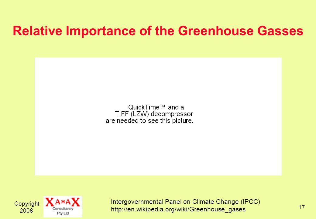 Copyright 2008 17 Relative Importance of the Greenhouse Gasses Intergovernmental Panel on Climate Change (IPCC) http://en.wikipedia.org/wiki/Greenhouse_gases