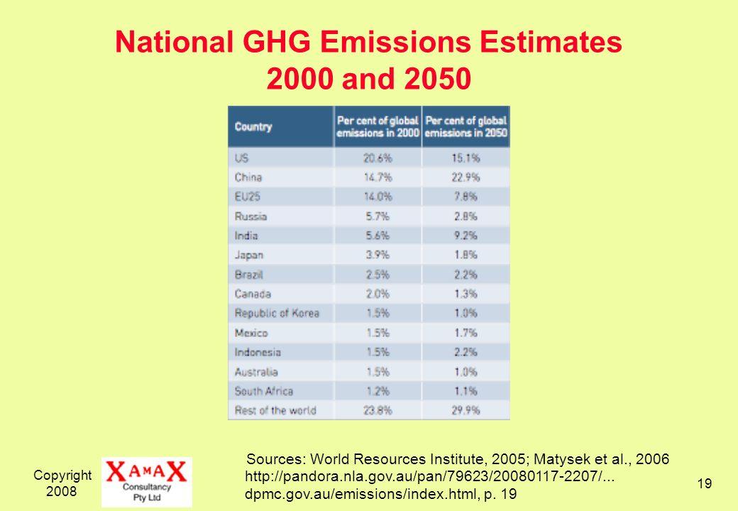 Copyright 2008 19 National GHG Emissions Estimates 2000 and 2050 Sources: World Resources Institute, 2005; Matysek et al., 2006 http://pandora.nla.gov.au/pan/79623/20080117-2207/...