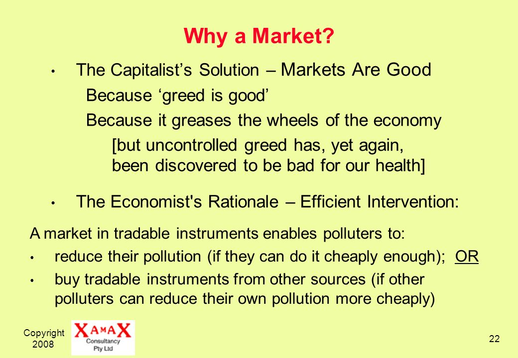 Copyright 2008 22 Why a Market.