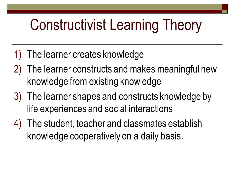 Constructivist Learning Theory 1)The learner creates knowledge 2)The learner constructs and makes meaningful new knowledge from existing knowledge 3)T