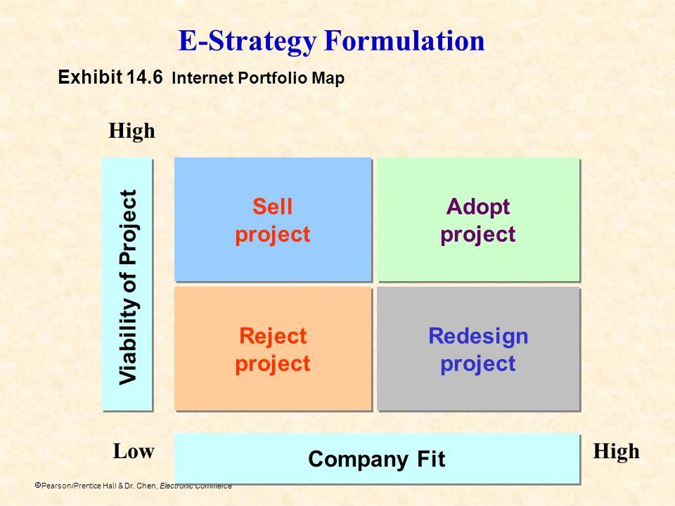 Dr. Chen, Electronic Commerce Pearson/Prentice Hall & Dr. Chen, Electronic Commerce Sell project Sell project Reject project Reject project Adopt proj