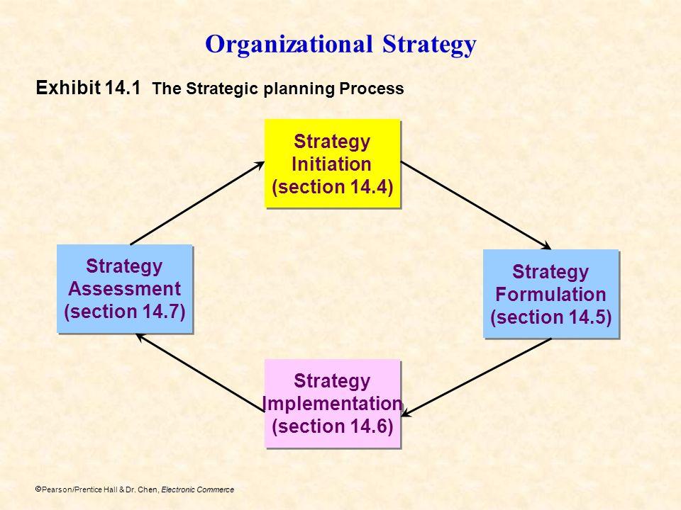Dr. Chen, Electronic Commerce Pearson/Prentice Hall & Dr. Chen, Electronic Commerce Strategy Initiation (section 14.4) Strategy Initiation (section 14