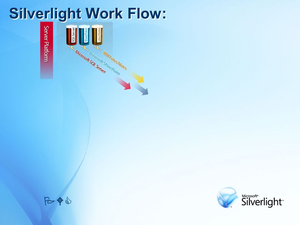 PWC Silverlight Work Flow: