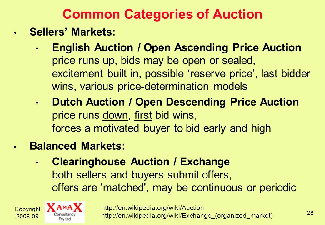Copyright 2008-09 28 Common Categories of Auction Sellers Markets: English Auction / Open Ascending Price Auction price runs up, bids may be open or sealed, excitement built in, possible reserve price, last bidder wins, various price-determination models Dutch Auction / Open Descending Price Auction price runs down, first bid wins, forces a motivated buyer to bid early and high Balanced Markets: Clearinghouse Auction / Exchange both sellers and buyers submit offers, offers are matched , may be continuous or periodic http://en.wikipedia.org/wiki/Auction http://en.wikipedia.org/wiki/Exchange_(organized_market)