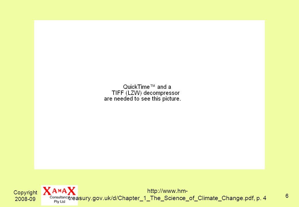 Copyright 2008-09 7
