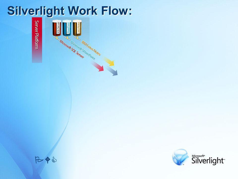 PWC Silverlight Work Flow: