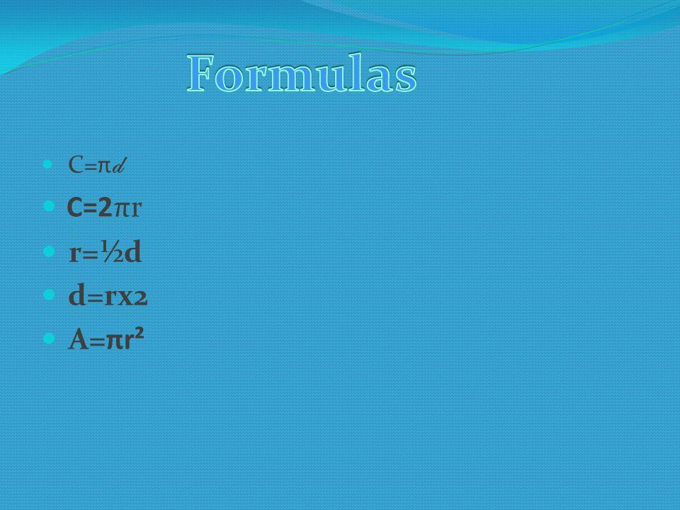C=π d C=2πr r=½d d=rx2 A=πr²