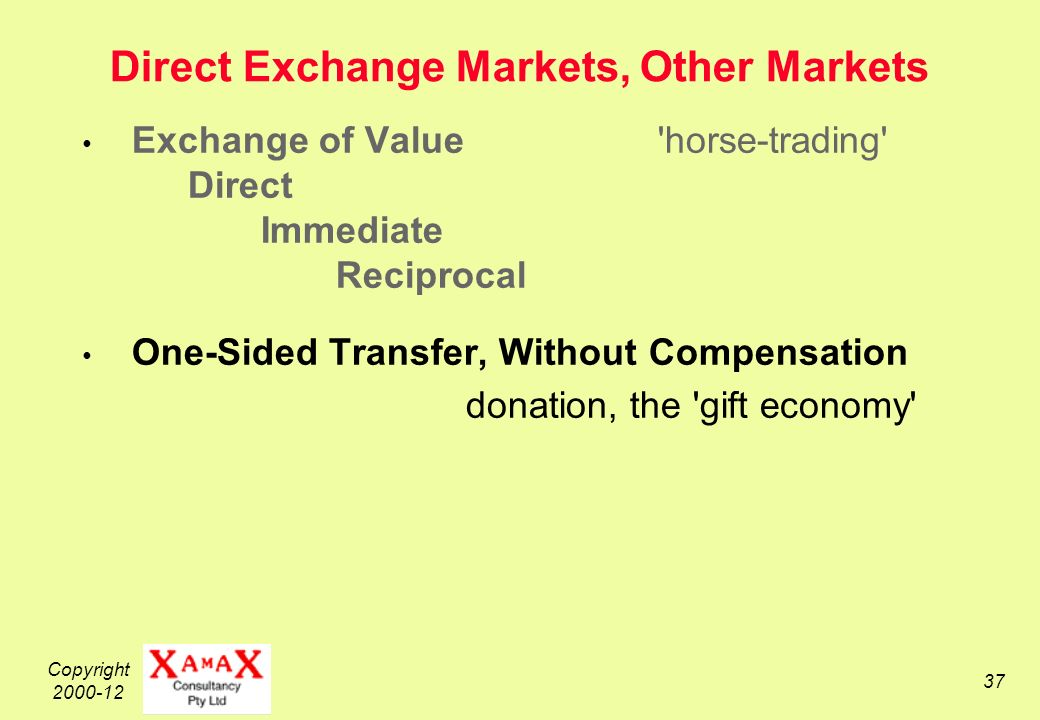 Copyright 2000-12 37 Direct Exchange Markets, Other Markets Exchange of Value horse-trading Direct Immediate Reciprocal One-Sided Transfer, Without Compensation donation, the gift economy