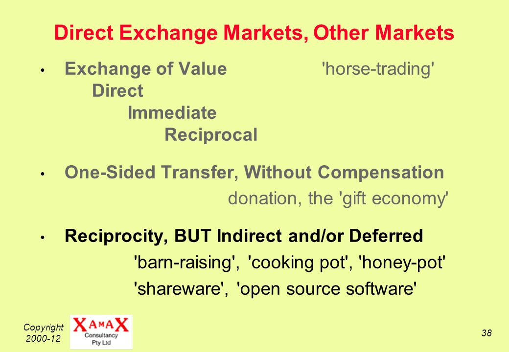 Copyright 2000-12 38 Direct Exchange Markets, Other Markets Exchange of Value horse-trading Direct Immediate Reciprocal One-Sided Transfer, Without Compensation donation, the gift economy Reciprocity, BUT Indirect and/or Deferred barn-raising , cooking pot , honey-pot shareware , open source software