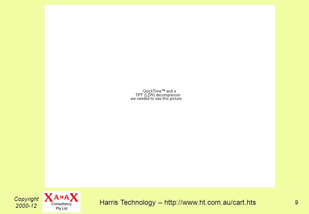 Copyright 2000-12 9 Harris Technology – http://www.ht.com.au/cart.hts