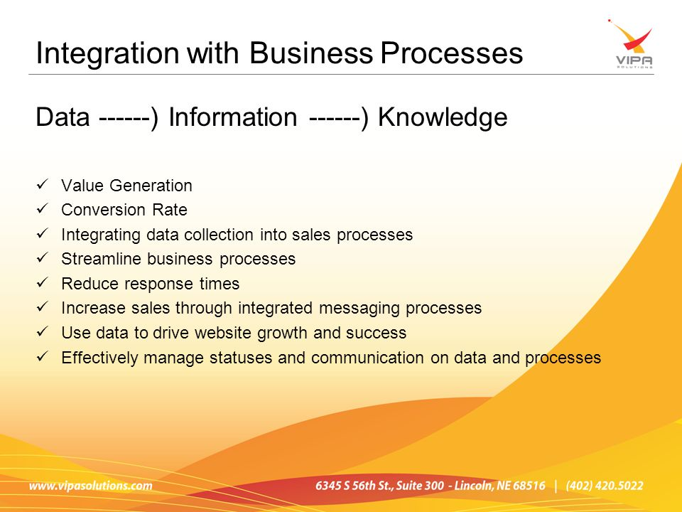 Integration with Business Processes Data ------) Information ------) Knowledge Value Generation Conversion Rate Integrating data collection into sales processes Streamline business processes Reduce response times Increase sales through integrated messaging processes Use data to drive website growth and success Effectively manage statuses and communication on data and processes