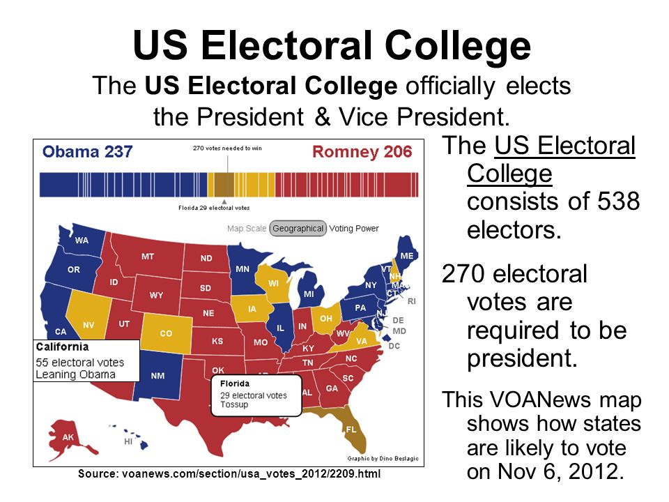 US Electoral College The US Electoral College officially elects the President & Vice President. The US Electoral College consists of 538 electors. 270