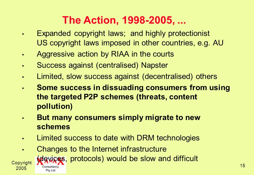 Copyright 2005 15 The Action, 1998-2005,...